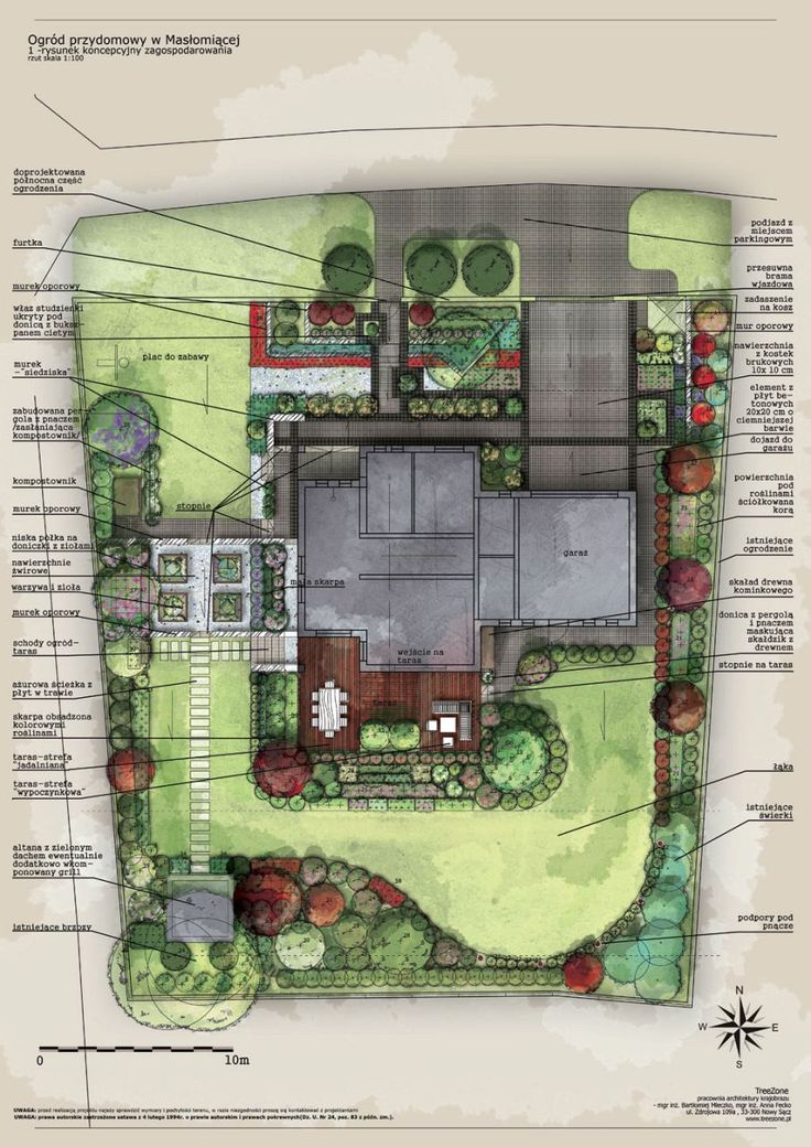 13 Best Images About Projekty Ogrod W Garden Plans On