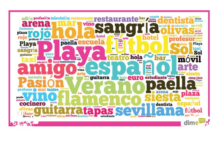 A1 ¿Qué palabras conoces en español?