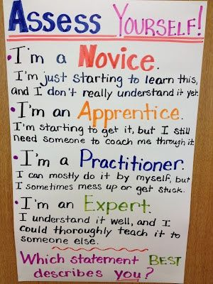Student self-assessment -- have students hold up 1-4 fingers to self-assess at the end of a lesson teacher-s-lounge