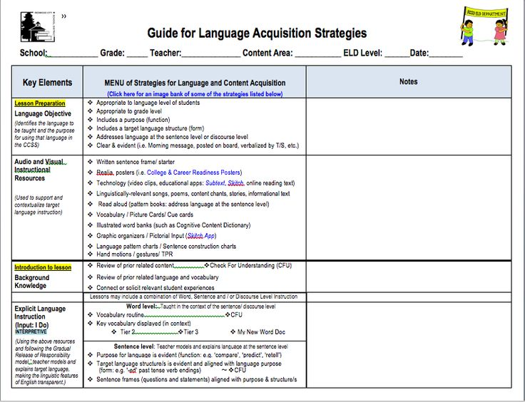 Best Glas Guide For Language Acquisition Strategies Images On