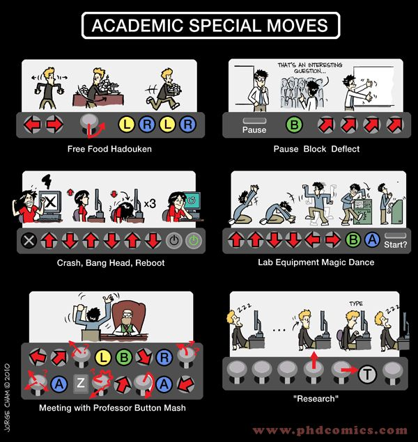 PHD Comics: Special Moves