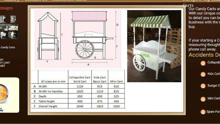 Measurements Candy Cart Woodwork Projects Pinterest