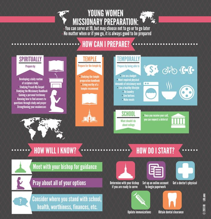 Mission Prep would be a great project! | Young Women Missionary Preparation Infographic