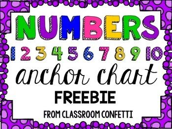 These FREE number anchor charts are perfect for your primary classroom. These brightly colored anchor charts include the following for the numbers for 1 - 10: numeral, number word, tally marks, ten frame, base ten blocks, and number line. ~~~~~~~~~~~~~~~~~~~~~~~~~~~~~~~~~~~~~~~~~~~~~~~~You may also be interested in:First Grade Math Journal through the YearValentine Math CentersChristmas Math Centers