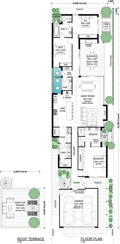Solna - Residential Attitudes