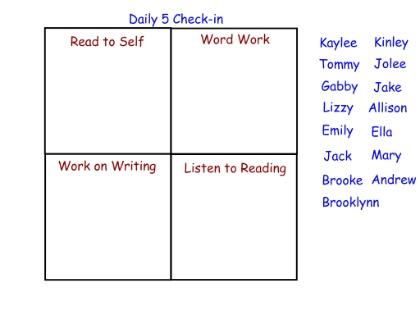 Daily 5 Intermediate Check-in for Smart Board