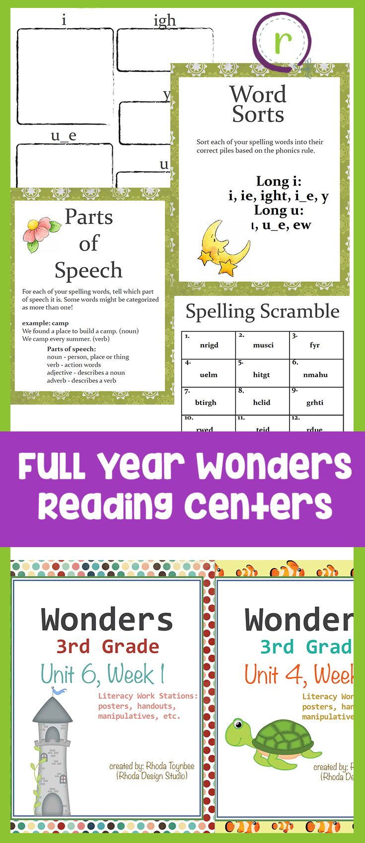 6 reading units with 5 weeks per unit of literacy centers that supplement the Wonders reading program. Unit Focus Posters: Essential Unit Questions Weekly Skills  Literacy Work Stations: Parts of Speech Sentence Editing Flash Cards Word Scramble Word Sort Prefixes/Suffixes Match-up Word Match: Synonyms Word/Definition Match-up  Comprehension/Organization Graphic Organizers (for each story)