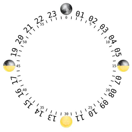 24 Hour Clock Face Template - Magiel.Info