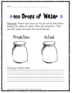 How full will a cup be when kids add 100 drops of water? Simple science activity for the 100th day of school.