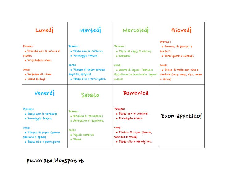 pianificazione menu settimanale