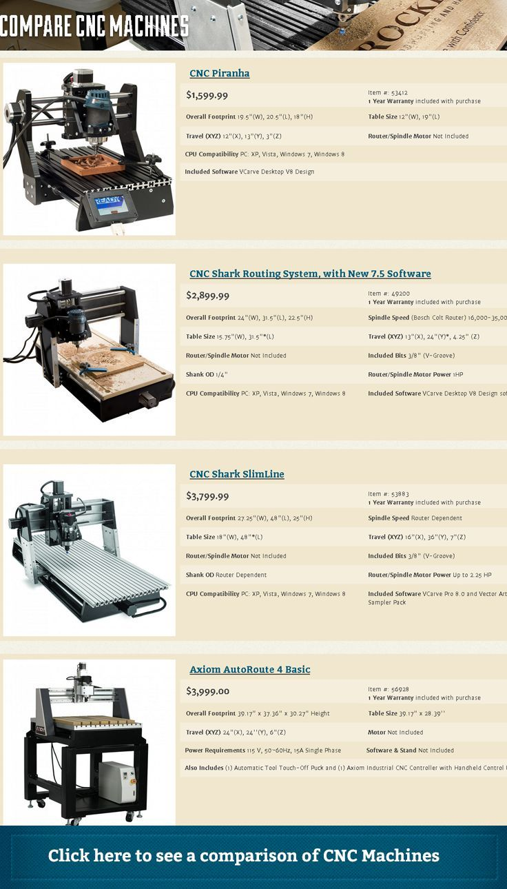 If you've ever wondered what the difference was between CNC machines you can learn more here. #cnc #router #cncmachine #cnccompare
