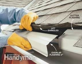 Installing gutters. Don't forget the flashing.