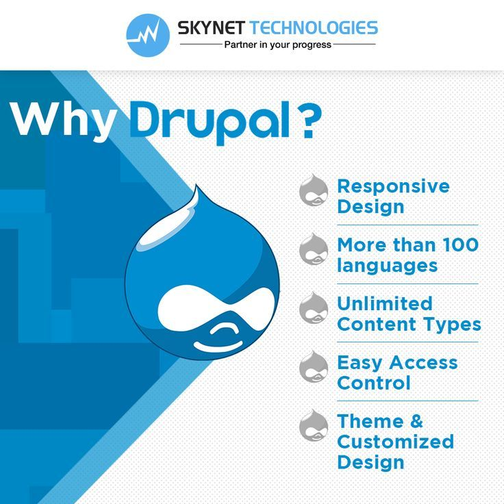 Why Drupal Is The Best Business Saving Platform For Your Website Development Check Out Few Perks Of Drupal And Hire Our Drupal Web Development Development