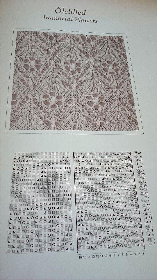 Haapsalu shawl pattern