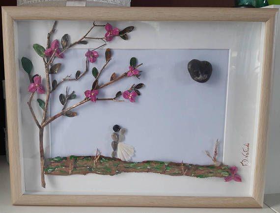 https://www.etsy.com/listing/580758687/pebble-art-frame-personalized-gift  #fdvafiadi
