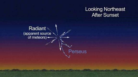 It's the perseid meteor season!