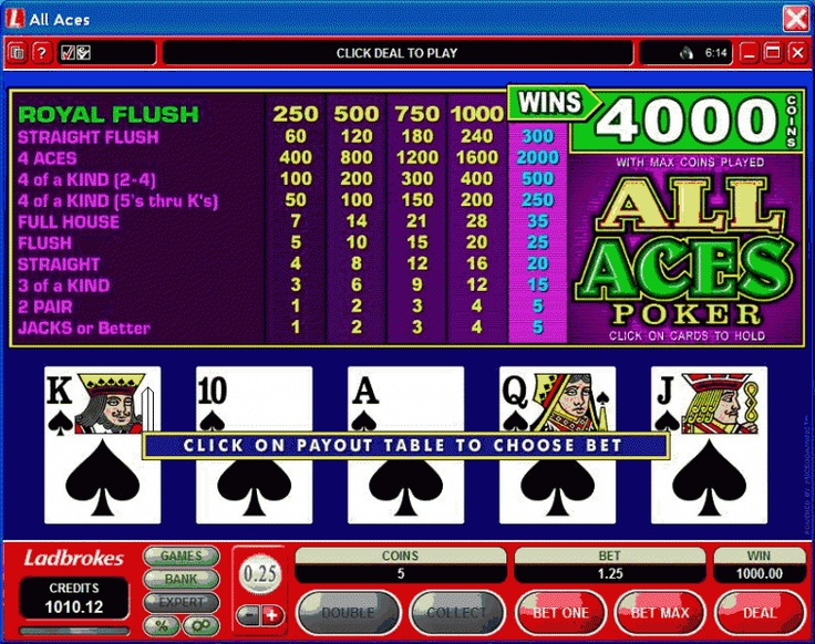 All Aces Poker Royal Flush with 1,25 € bet.  You can find hundreds of Big Win pictures and more videos here: http://www.bigwinpictures.com