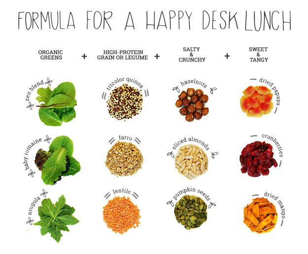 Formula for a Happy Desk Lunch // 18 Mason Jar Salads That Make Perfect Healthy Lunches