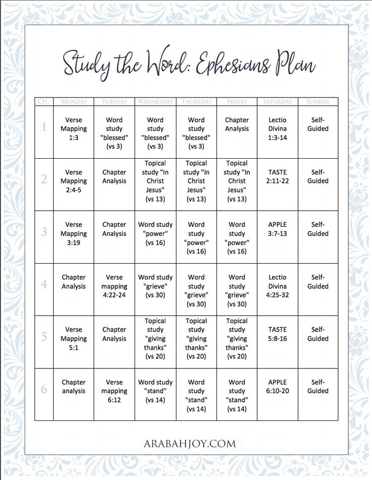 17 Best ideas about Bible Study Plans on Pinterest | Daily ...