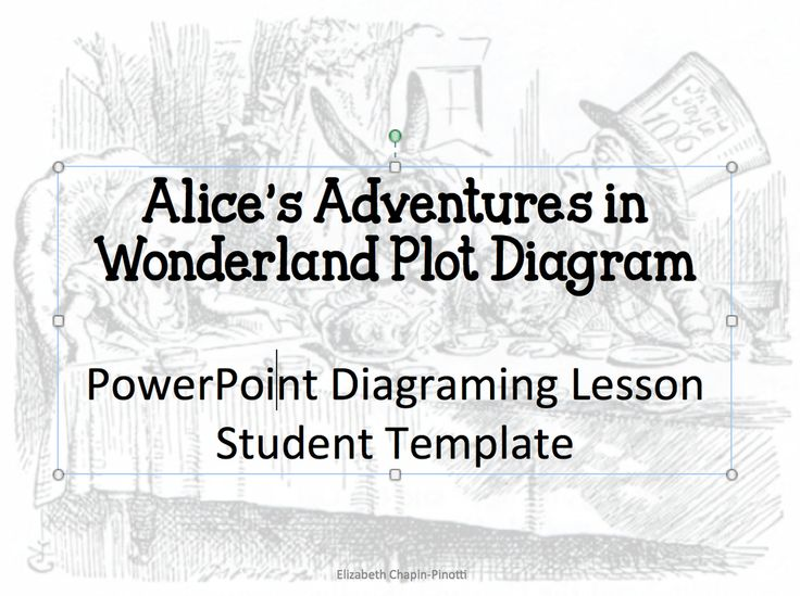 free alice in wonderland plot diagram template and teaching powerpoint