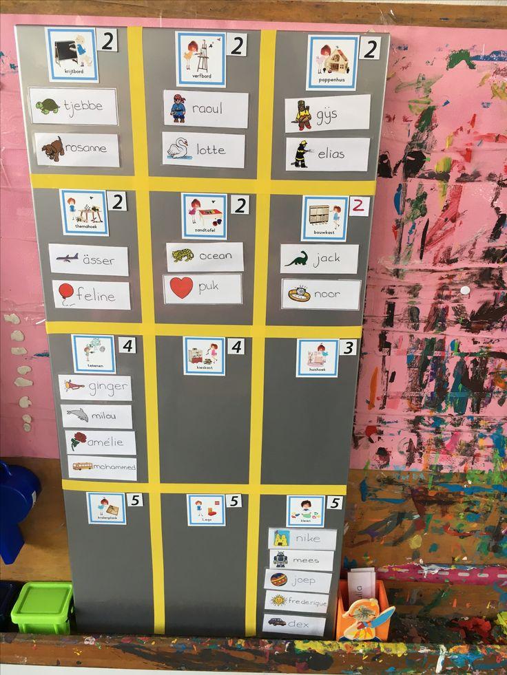 Kiesbord voor kleuterklas: Fotomagneten van Hema Geel tape Bord Ikea