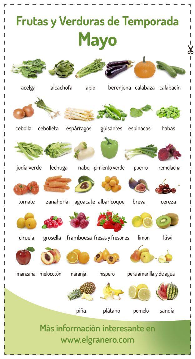 Para aprovechar bien todas las verduras y frutas que nos brinda mayo y saber cuáles son las que realmente son de temporada en España, os dejamos este cuadro. Como veis, el buen tiempo comienza a traernos más variedad de fruta. ¿Por qué no aprovecharlas para preparar riquísimos smoothies con nuestros