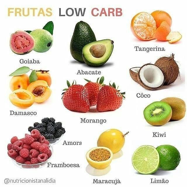 As Frutas Sao Alimentos Super Saudaveis Ricas Em Fibras Minerais E