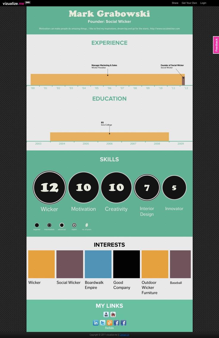 vizualize.me Infographic of - Mark Grabowski  viamarkgrabowskifrom #wisemarketplace #infographics