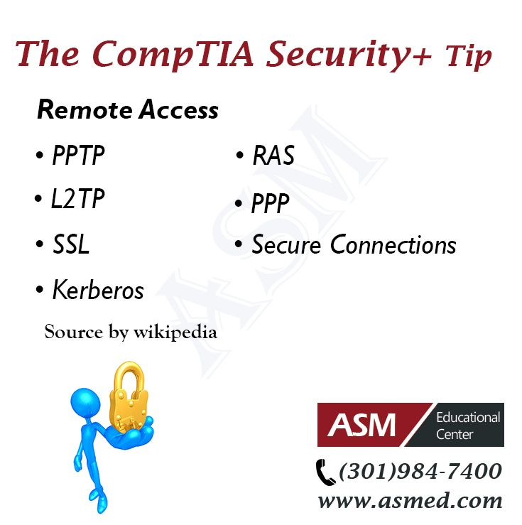 Best 9 Comptia Security Certification Ideas On Pinterest Computer