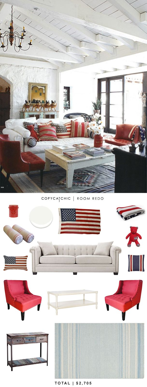 Copy Cat Chic Room Redo  - Red,  White and Blue