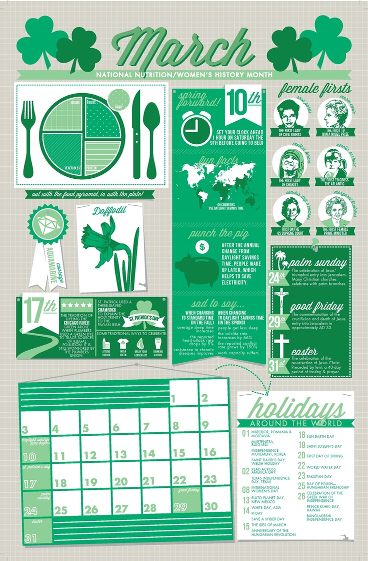 March—the month of nutrition, women's history, spring forward, daffodils, and st. patrick's day. $25.00 on Etsy.com