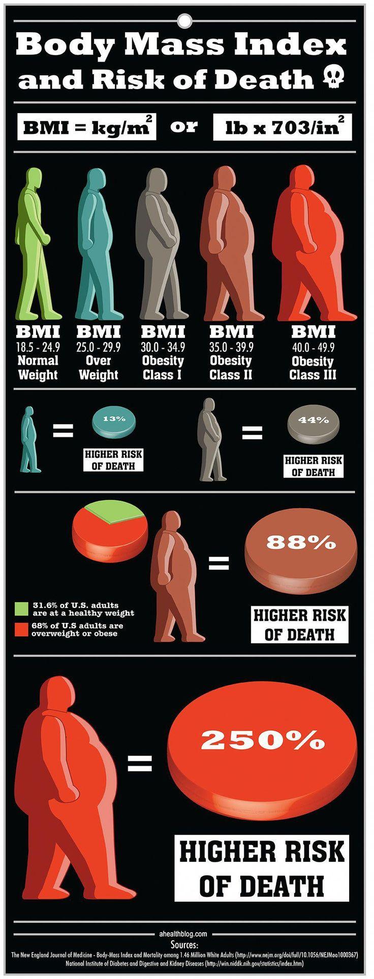 Straight Body Type Weight Loss  Women'sFahion