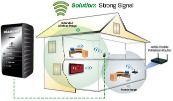 Fixing internet router wifi service technician in saheel 2 Dubai 0556789741