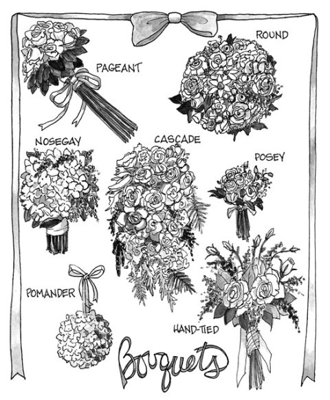 Different Types Of Wedding Bouquets: Wedding Flowers
