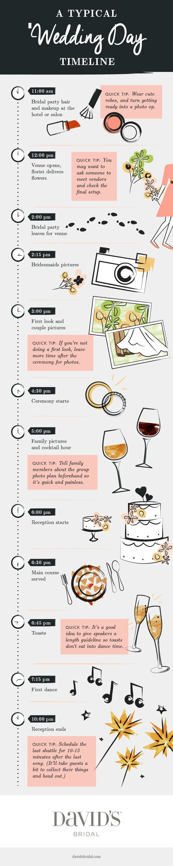 You've planned your wedding for months and the day has finally arrived! We're sharing a typical wedding day timeline to ensure the day goes smoothly! #weddingtips