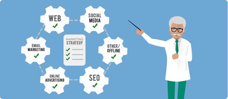 #marketing #digitalmarketing  #growthhacker #pemasaraninternet #onlinemarketing #internetmarketing