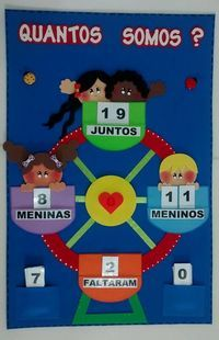 Painel confeccionado em EVA.    Acompanha diversas fixas numeradas para marcar a quantidade de alunos presentes na aula de forma lúdica e divertida.