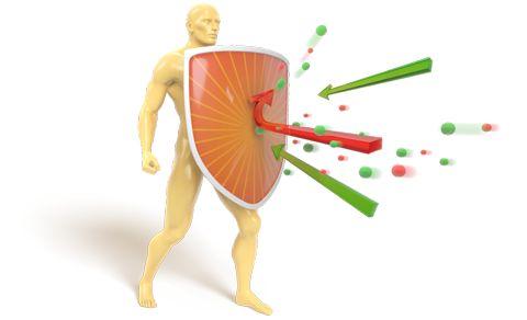 Perfetto Vita ...: Πώς θα ενισχύσετε το ανοσοποιητικό σας σύστημα