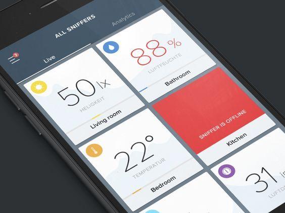 Smart house app: