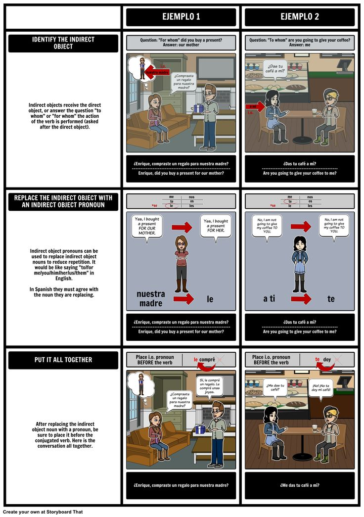 85 migliori immagini Object pronouns su Pinterest Social media - photography storyboard sample