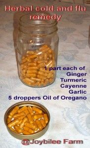 2 tbsp. cayenne pepper  2 tbsp. garlic powder  2 tbsp. turmeric  2 tbsp. ginger  2 tbsp. ground thyme