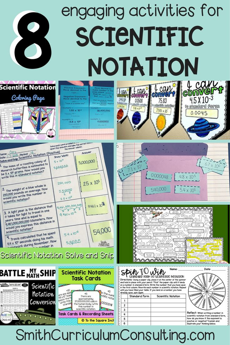 31 best Math Games images on Pinterest | 6th grade activities, 6th ...