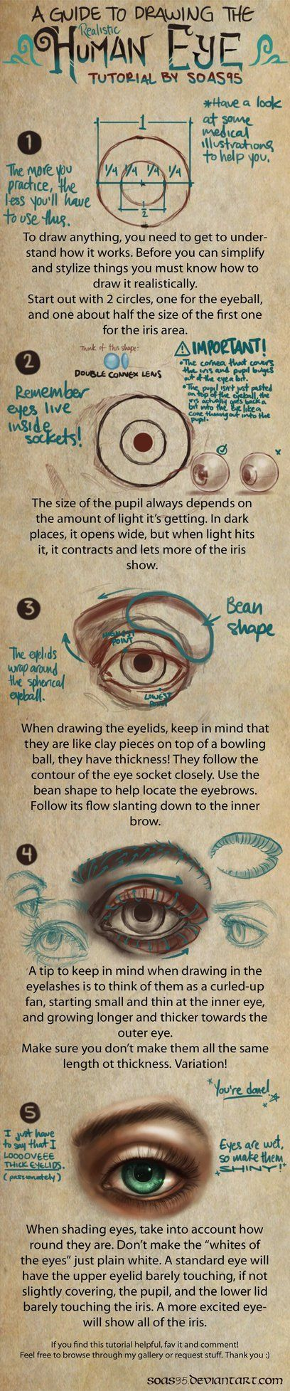 Human Eye- TUTORIAL by soas95