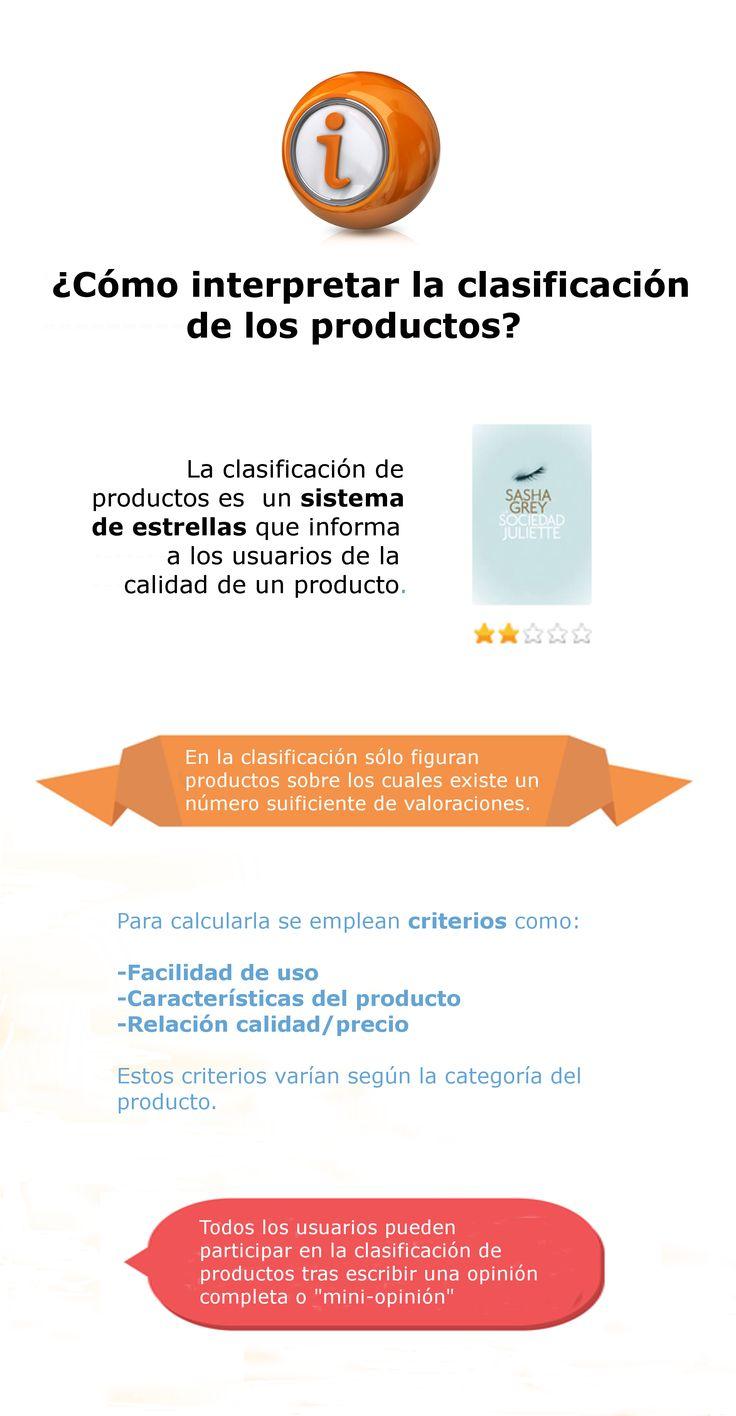 ¿Cómo interpretar la clasificacion de los productos?