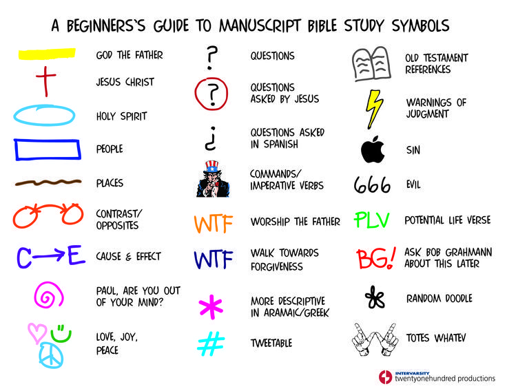 Looking For Alaska Symbols: 11 Best Marking Symbols Inductive Bible Study Images On
