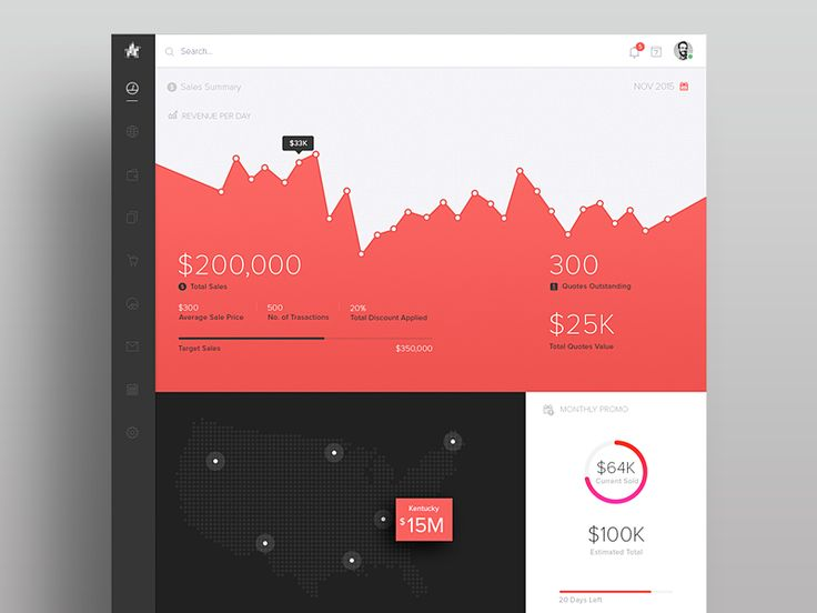 Sales Dashboard by Iwarsi | UI/UX Design Lab - Dribbble