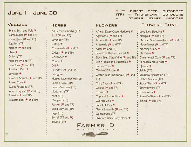 Planting Calendar June 1-30 (Greater Atlanta and Surrounding Cities): 130 Greater, June 130