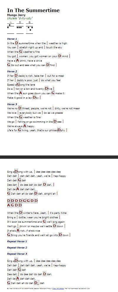 296 Best Ukulele Images On Pinterest Ukulele Songs Guitar Chords