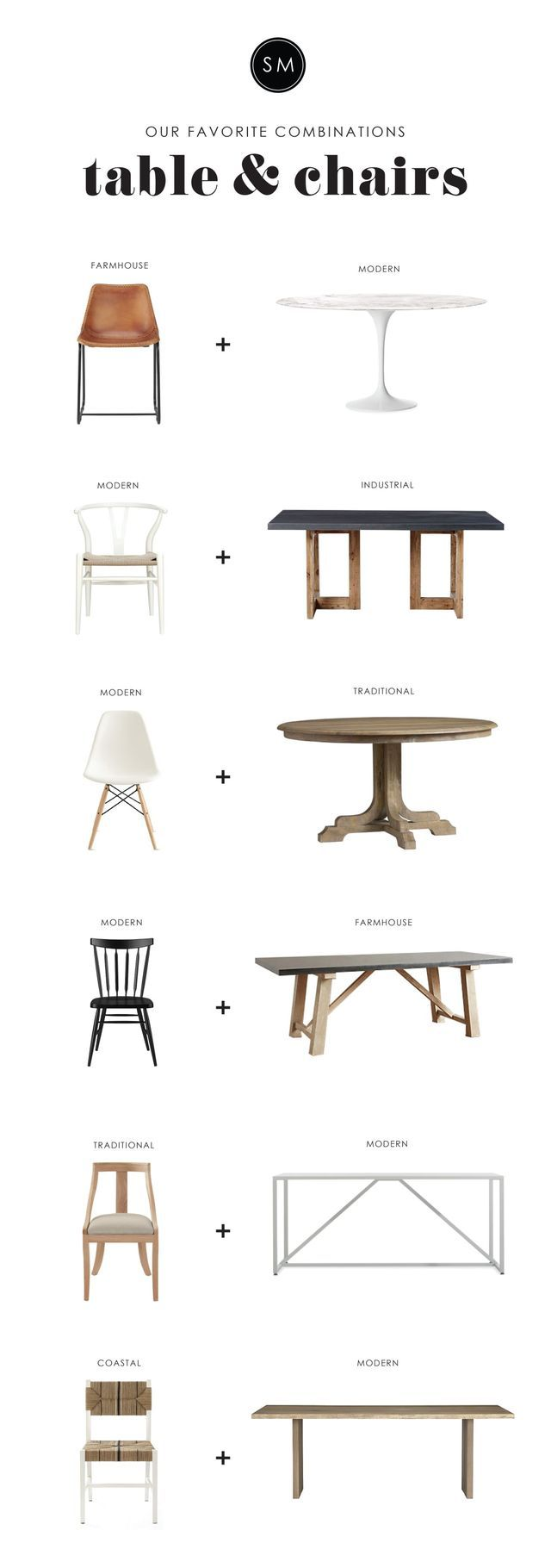 Table & Chair Combinations We Love | STUDIO MCGEE | Bloglovin'