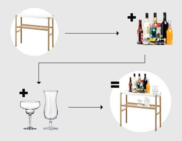If there's a will, there's a way to turn it into a bar.